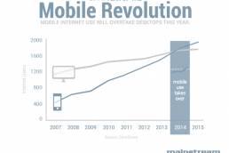 the scoop on mobilegeddon